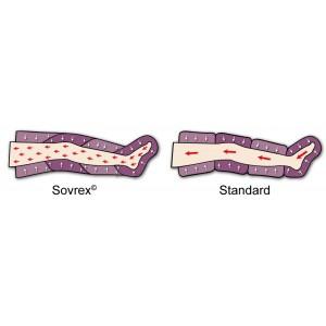 PressoMassaggio® Plus+ differenza tra gambale Sovrex e Standard